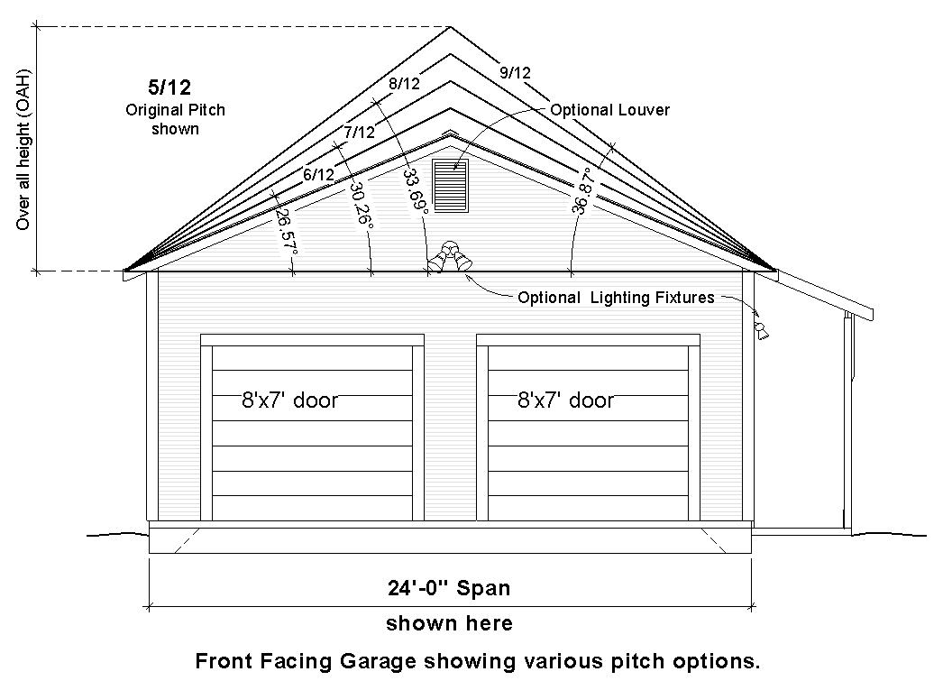 Detached residential garage plans custom home plans for Building a detached garage on a slope